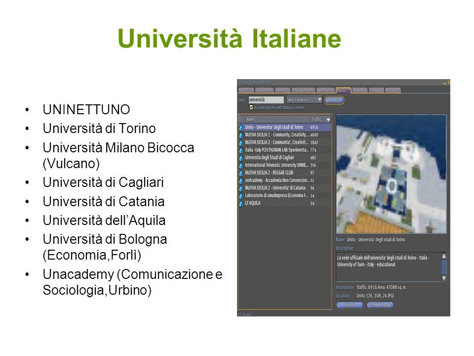 Università Italiane UNINETTUNO Università di Torino Università Milano Bicocca (Vulcano) Università di Cagliari Università di Catania Università dellAq