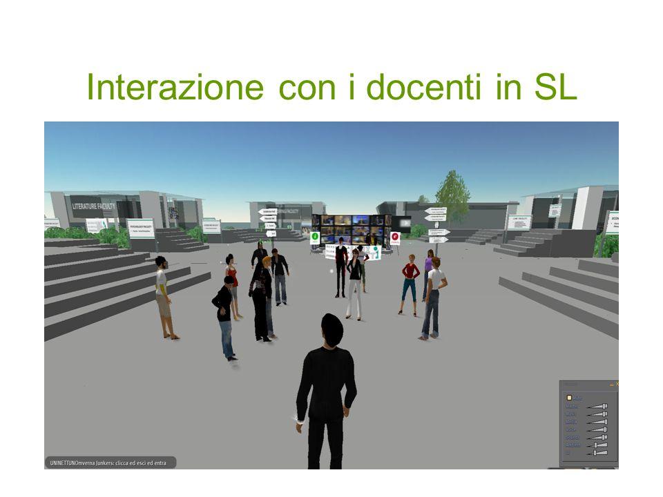 Interazione con i docenti in SL