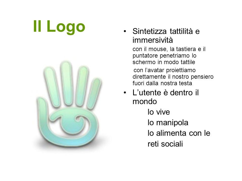 Il Logo Sintetizza tattilità e immersività con il mouse, la tastiera e il puntatore penetriamo lo schermo in modo tattile con lavatar proiettiamo dire