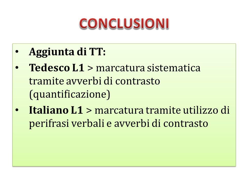 Contrasto di TT: Tedesco L1 > marcatura tramite richiamo ad asserzioni precedenti (doch) e avverbi di contrasto Italiano L1 > rimando a situazioni precedenti grazie a mezzi prosodici (accento dintensità ed interiezioni esclamative) Contrasto di TT: Tedesco L1 > marcatura tramite richiamo ad asserzioni precedenti (doch) e avverbi di contrasto Italiano L1 > rimando a situazioni precedenti grazie a mezzi prosodici (accento dintensità ed interiezioni esclamative)