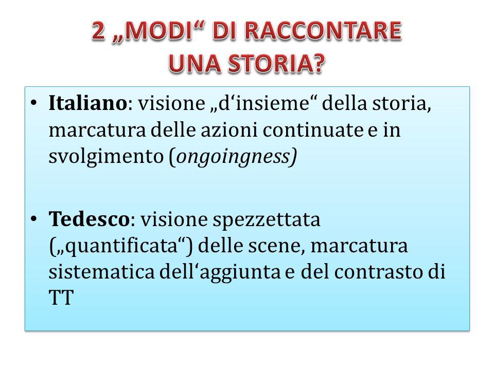 Italiano: visione dinsieme della storia, marcatura delle azioni continuate e in svolgimento (ongoingness) Tedesco: visione spezzettata (quantificata)