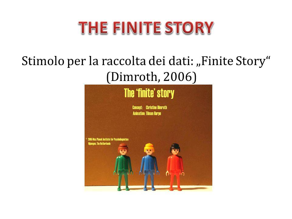 Stimolo per la raccolta dei dati: Finite Story (Dimroth, 2006)