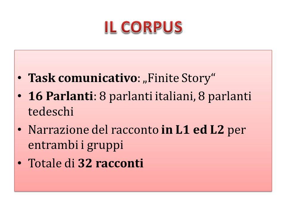 Task comunicativo: Finite Story 16 Parlanti: 8 parlanti italiani, 8 parlanti tedeschi Narrazione del racconto in L1 ed L2 per entrambi i gruppi Totale