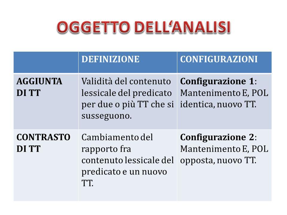 1.Mantenimento E, POL identica, nuovo TT: aggiunta di TT Tipologia 1: continuazione Es.