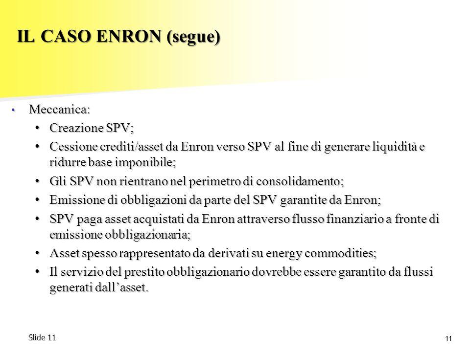 11 Slide 11 Meccanica: Meccanica: Creazione SPV; Creazione SPV; Cessione crediti/asset da Enron verso SPV al fine di generare liquidità e ridurre base