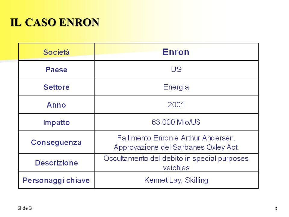 33 Slide 3 IL CASO ENRON