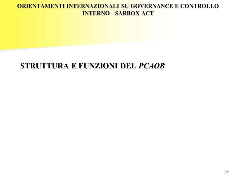 31 ORIENTAMENTI INTERNAZIONALI SU GOVERNANCE E CONTROLLO INTERNO - SARBOX ACT STRUTTURA E FUNZIONI DEL PCAOB