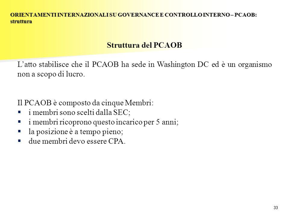 33 Struttura del PCAOB Latto stabilisce che il PCAOB ha sede in Washington DC ed è un organismo non a scopo di lucro. Il PCAOB è composto da cinque Me