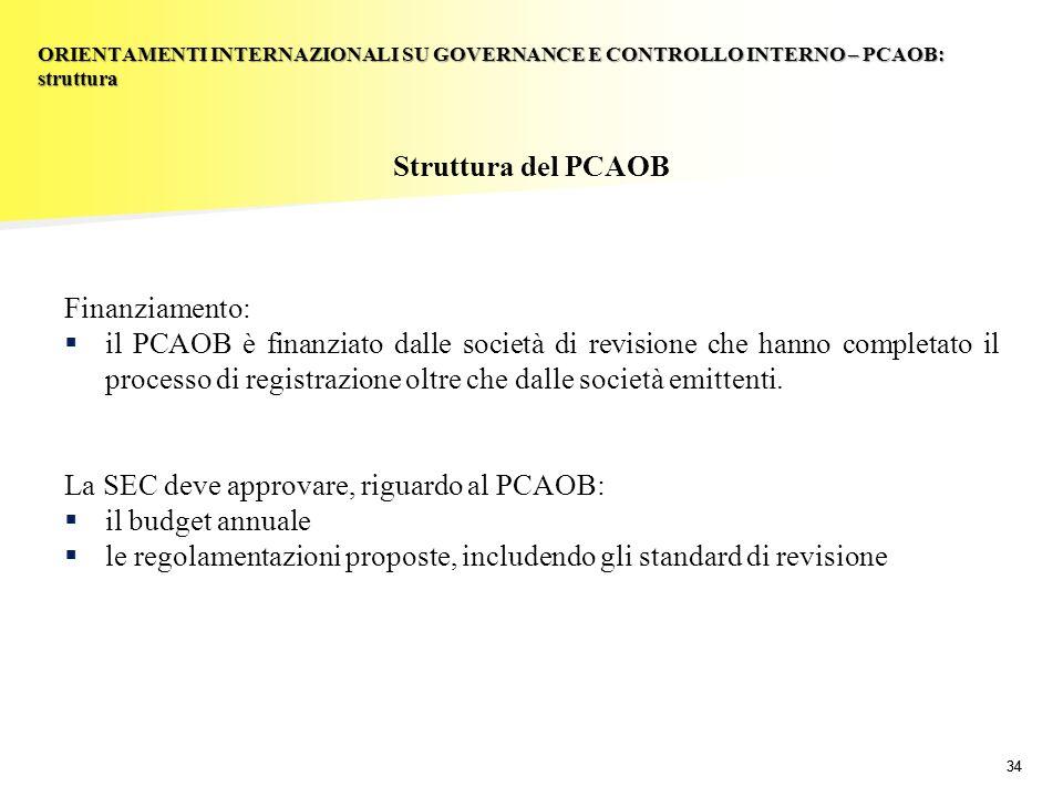 34 Struttura del PCAOB Finanziamento: il PCAOB è finanziato dalle società di revisione che hanno completato il processo di registrazione oltre che dal