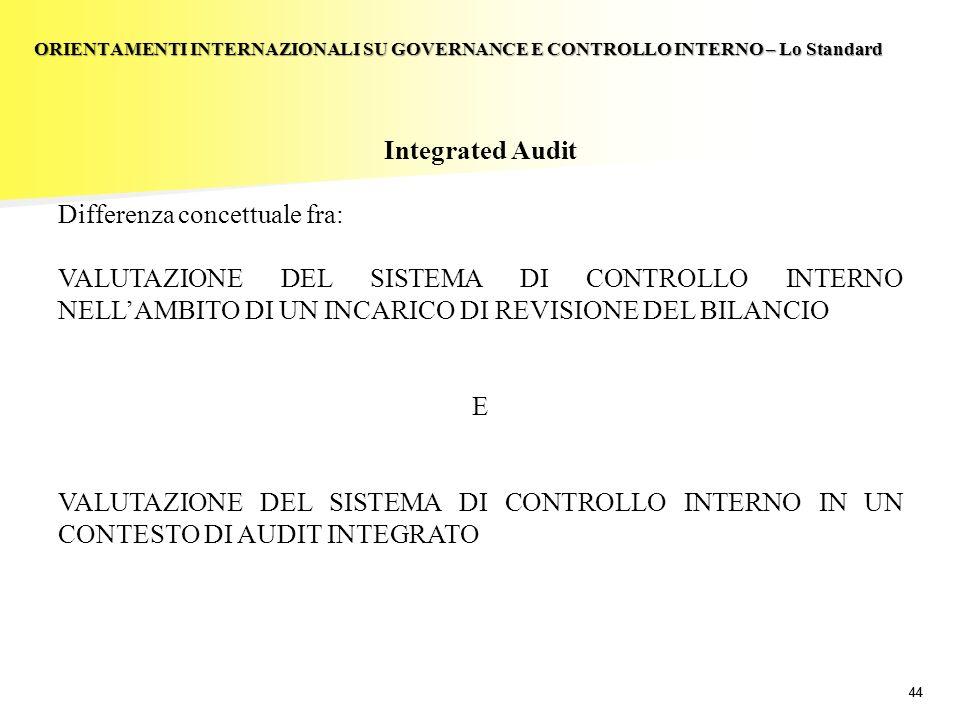 44 Integrated Audit Differenza concettuale fra: VALUTAZIONE DEL SISTEMA DI CONTROLLO INTERNO NELLAMBITO DI UN INCARICO DI REVISIONE DEL BILANCIO E VAL