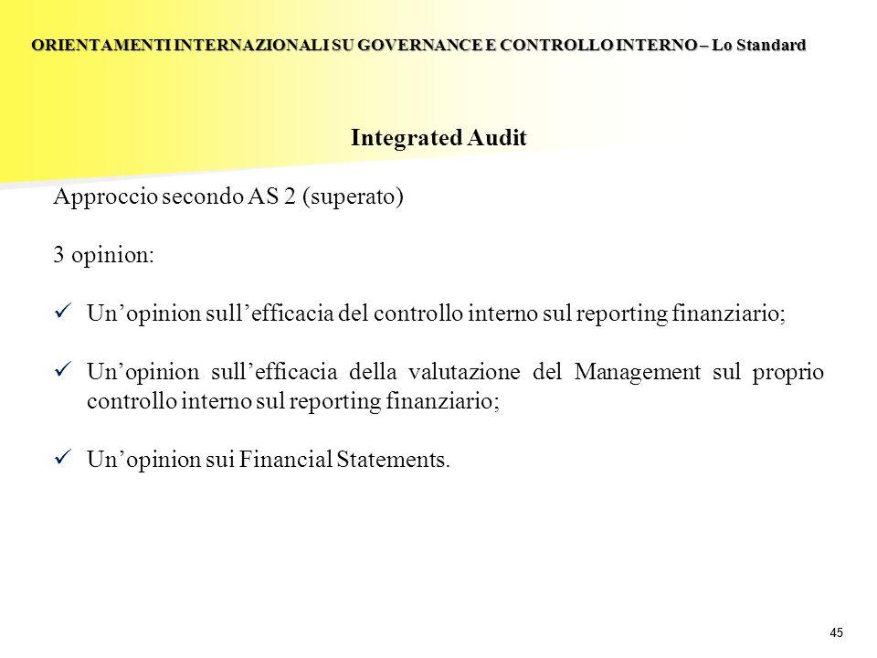 45 Integrated Audit Approccio secondo AS 2 (superato) 3 opinion: Unopinion sullefficacia del controllo interno sul reporting finanziario; Unopinion su