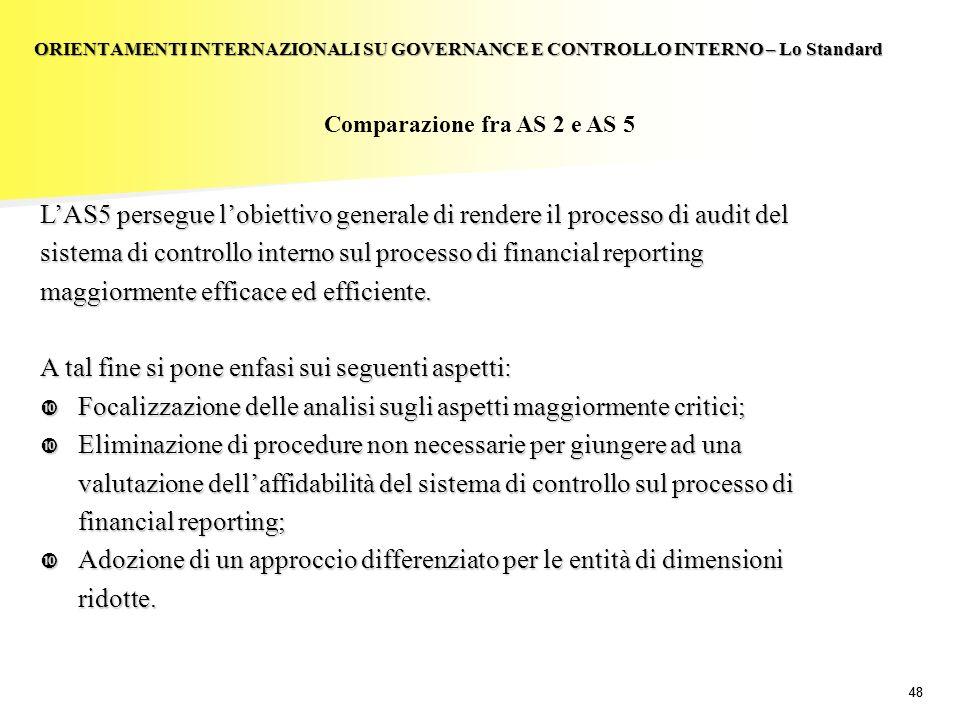 48 LAS5 persegue lobiettivo generale di rendere il processo di audit del sistema di controllo interno sul processo di financial reporting maggiormente
