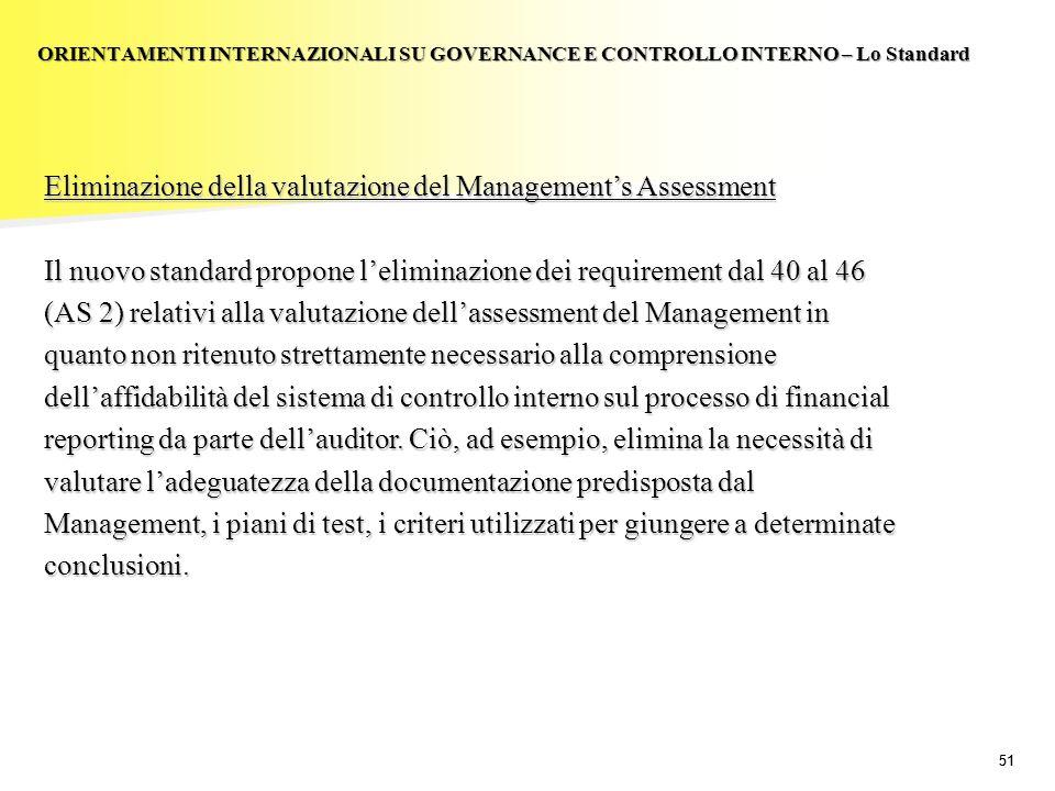 51 Eliminazione della valutazione del Managements Assessment Il nuovo standard propone leliminazione dei requirement dal 40 al 46 (AS 2) relativi alla