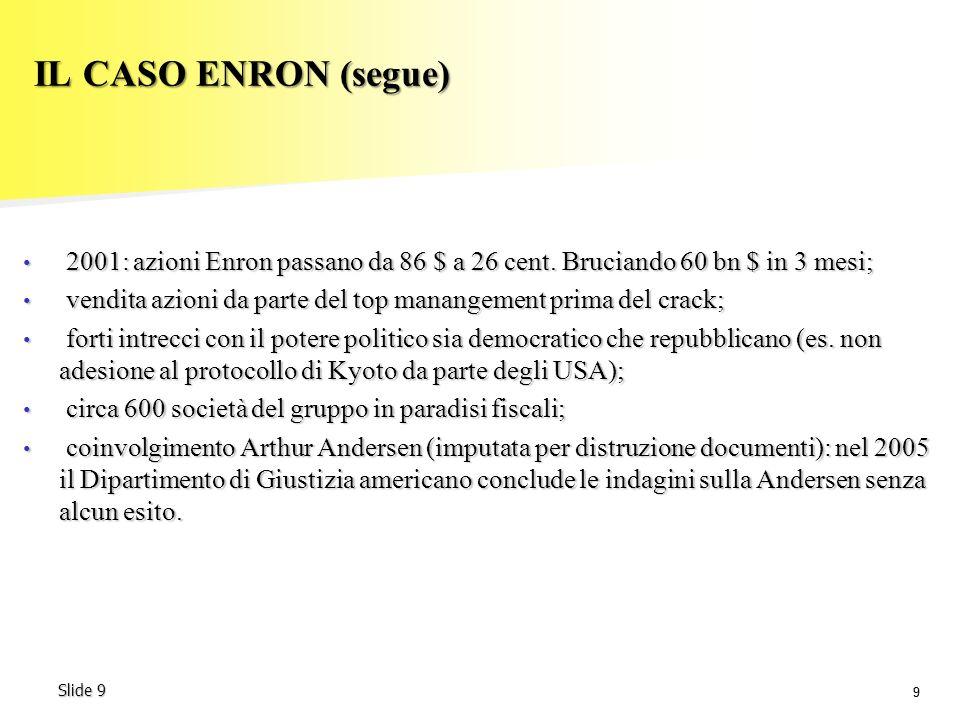 99 Slide 9 2001: azioni Enron passano da 86 $ a 26 cent. Bruciando 60 bn $ in 3 mesi; 2001: azioni Enron passano da 86 $ a 26 cent. Bruciando 60 bn $
