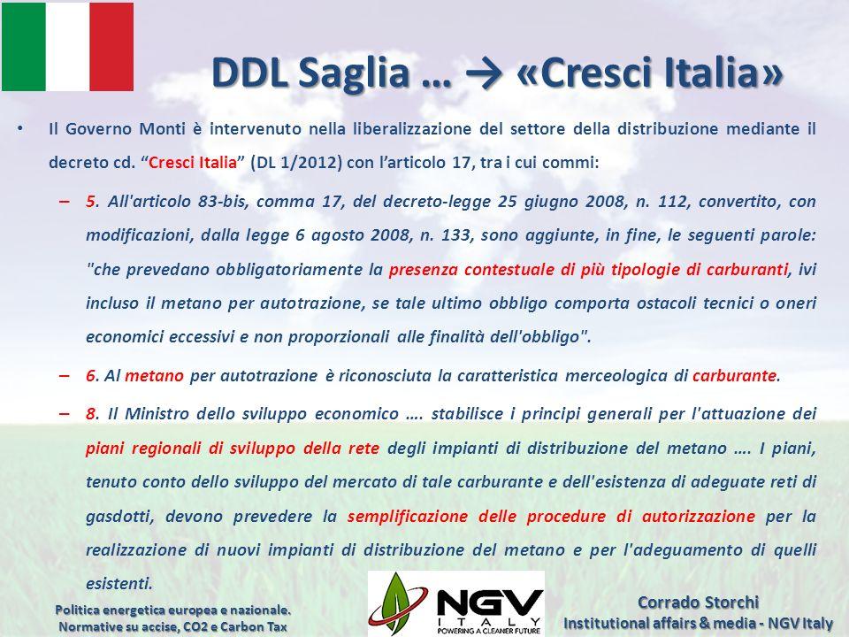 Il Governo Monti è intervenuto nella liberalizzazione del settore della distribuzione mediante il decreto cd. Cresci Italia (DL 1/2012) con larticolo