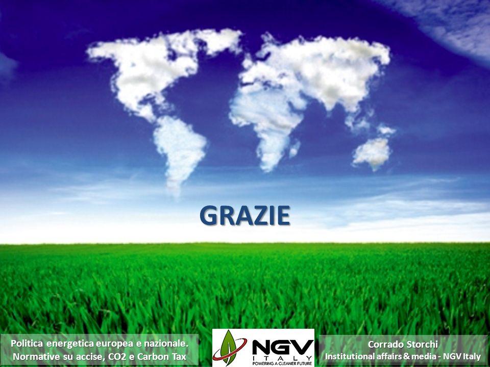 GRAZIE Politica energetica europea e nazionale. Normative su accise, CO2 e Carbon Tax Corrado Storchi Institutional affairs & media - NGV Italy