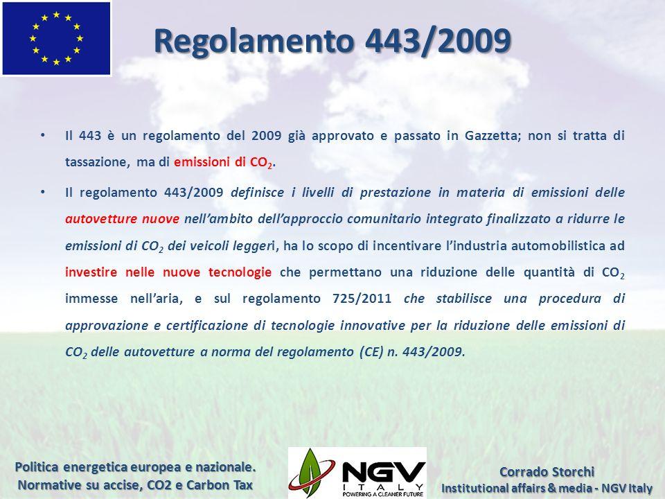 Regolamento 443/2009 Il 443 è un regolamento del 2009 già approvato e passato in Gazzetta; non si tratta di tassazione, ma di emissioni di CO 2. Il re