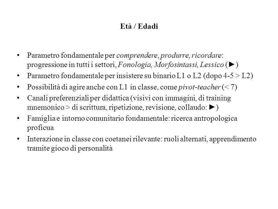 Età / Edadi Parametro fondamentale per comprendere, produrre, ricordare: progressione in tutti i settori, Fonologia, Morfosintassi, Lessico () Paramet