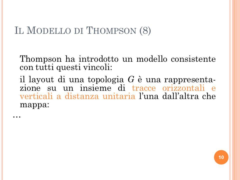 I L M ODELLO DI T HOMPSON (8) Thompson ha introdotto un modello consistente con tutti questi vincoli: il layout di una topologia G è una rappresenta-