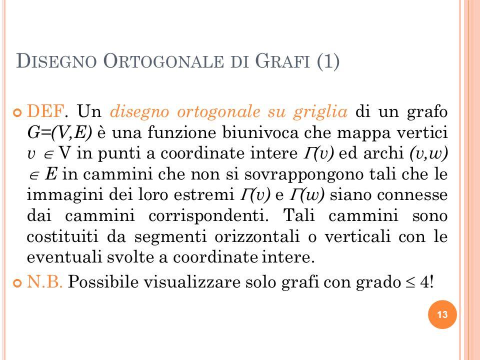 D ISEGNO O RTOGONALE DI G RAFI (1) DEF. Un disegno ortogonale su griglia di un grafo G=(V,E) è una funzione biunivoca che mappa vertici v V in punti a