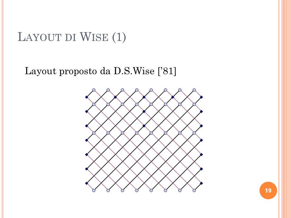 L AYOUT DI W ISE (1) Layout proposto da D.S.Wise [81] 19