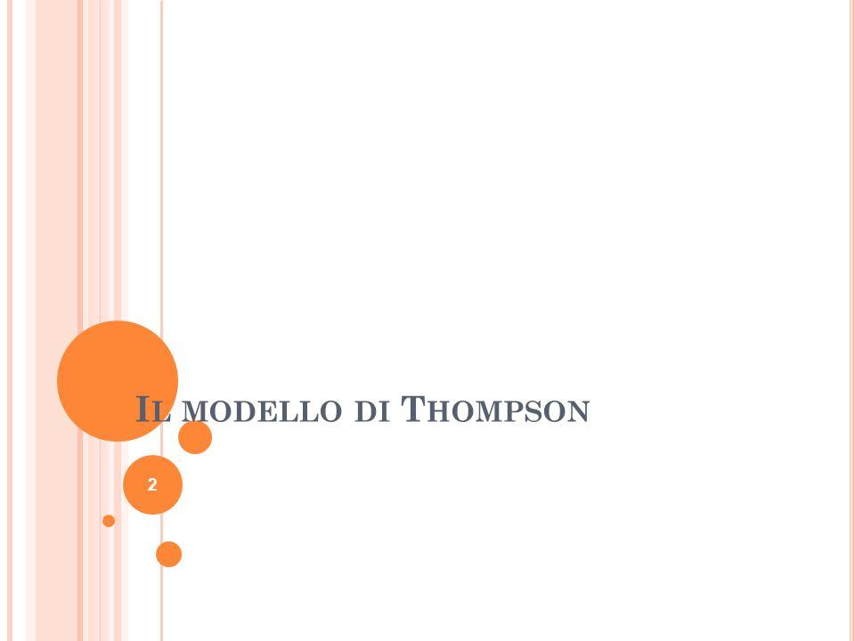 I L MODELLO DI T HOMPSON 2