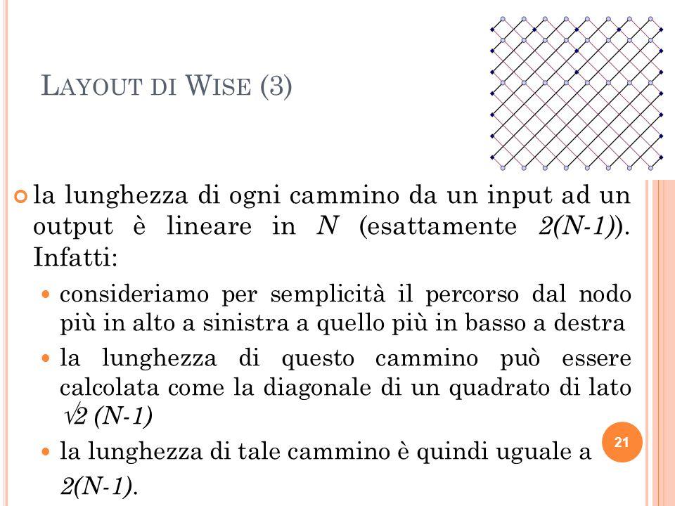 L AYOUT DI W ISE (3) la lunghezza di ogni cammino da un input ad un output è lineare in N (esattamente 2(N-1) ). Infatti: consideriamo per semplicità