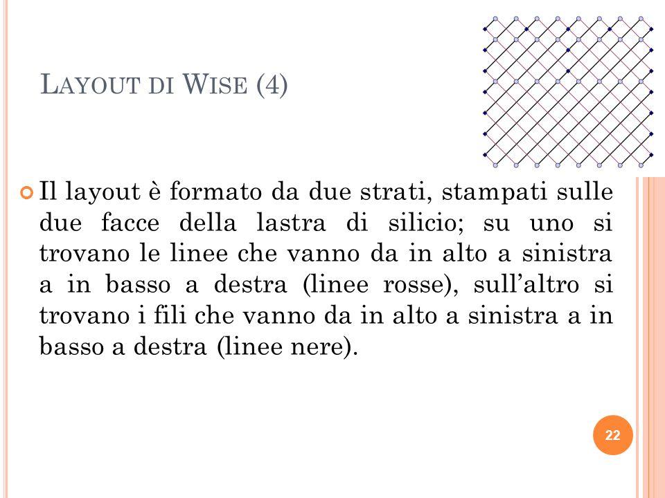L AYOUT DI W ISE (4) Il layout è formato da due strati, stampati sulle due facce della lastra di silicio; su uno si trovano le linee che vanno da in a