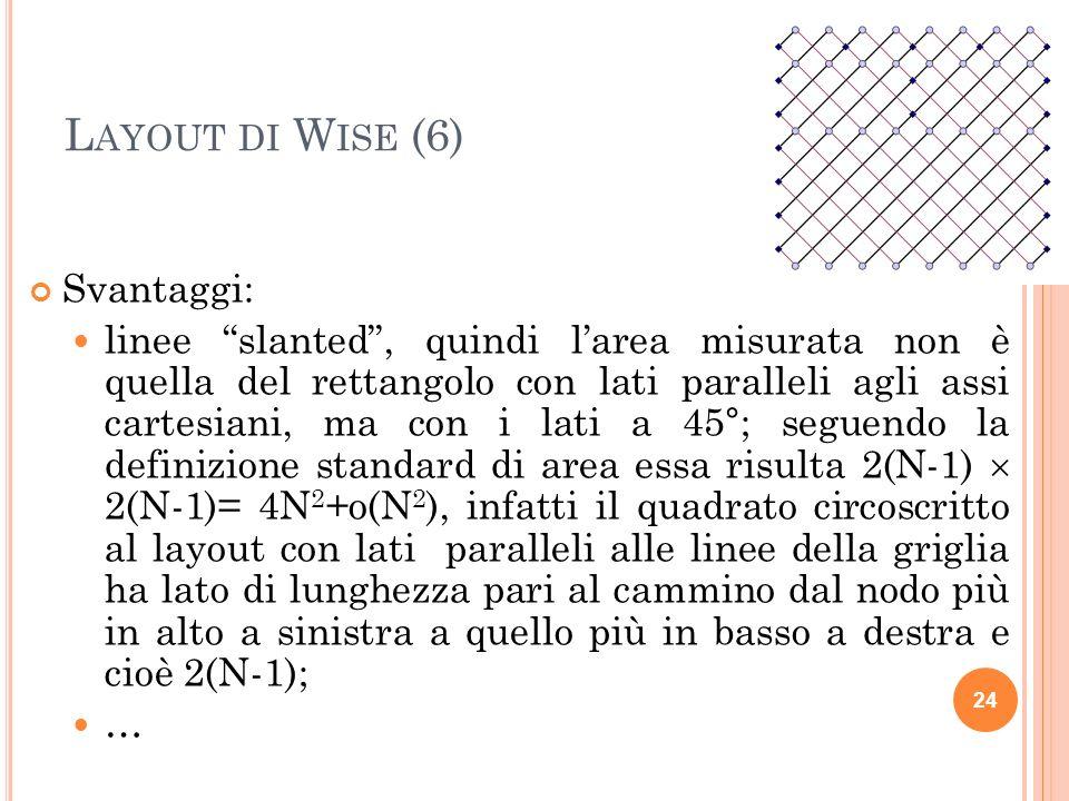 L AYOUT DI W ISE (6) Svantaggi: linee slanted, quindi larea misurata non è quella del rettangolo con lati paralleli agli assi cartesiani, ma con i lat