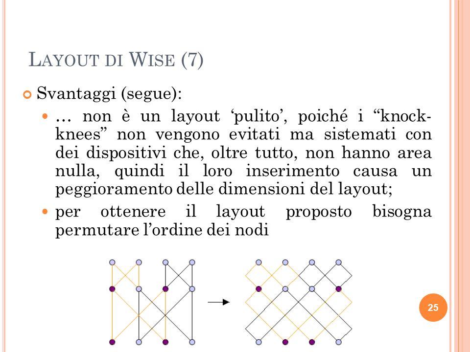 L AYOUT DI W ISE (7) Svantaggi (segue): … non è un layout pulito, poiché i knock- knees non vengono evitati ma sistemati con dei dispositivi che, oltr