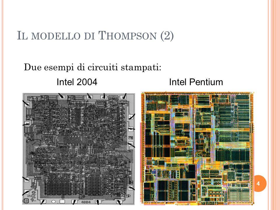 I L MODELLO DI T HOMPSON (2) Due esempi di circuiti stampati: Intel 2004Intel Pentium 4