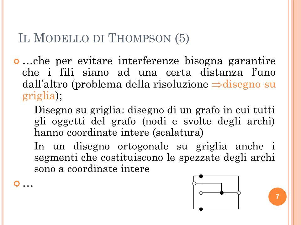 I L M ODELLO DI T HOMPSON (5) …che per evitare interferenze bisogna garantire che i fili siano ad una certa distanza luno dallaltro (problema della ri
