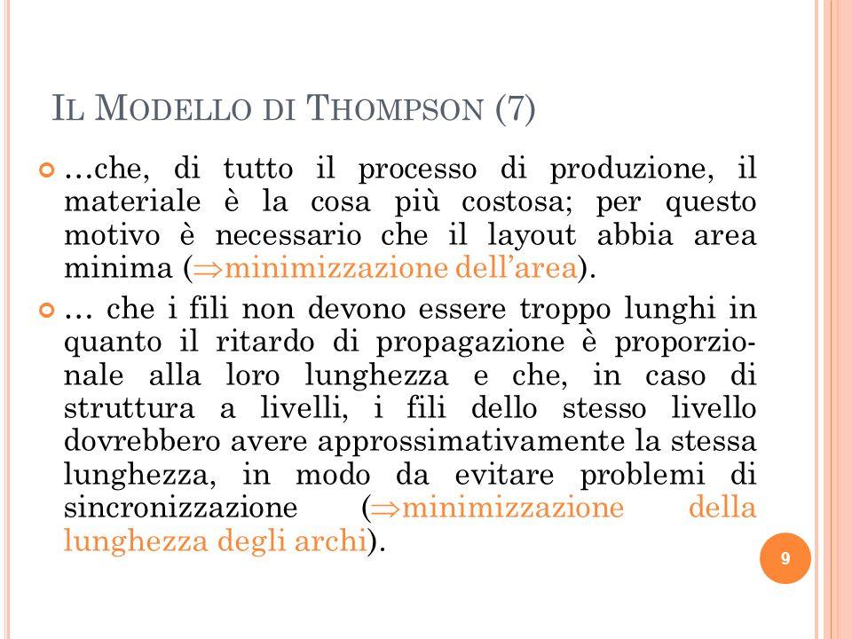 I L M ODELLO DI T HOMPSON (8) Thompson ha introdotto un modello consistente con tutti questi vincoli: il layout di una topologia G è una rappresenta- zione su un insieme di tracce orizzontali e verticali a distanza unitaria luna dallaltra che mappa: … 10