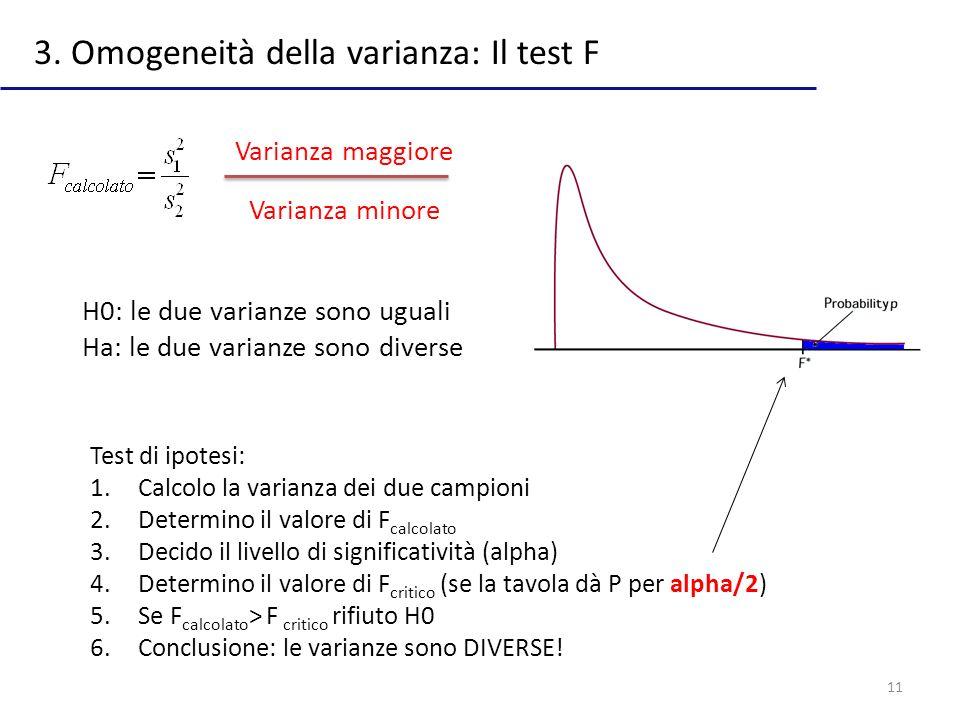11 3. Omogeneità della varianza: Il test F Varianza maggiore Varianza minore Test di ipotesi: 1.Calcolo la varianza dei due campioni 2.Determino il va