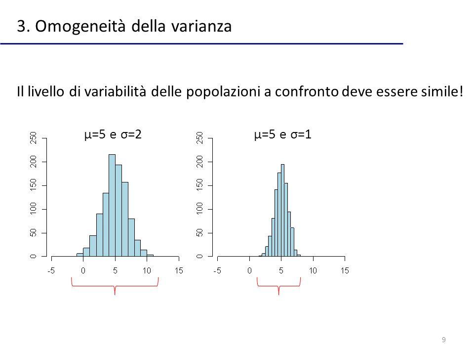 9 3. Omogeneità della varianza Il livello di variabilità delle popolazioni a confronto deve essere simile! μ=5 e σ=2μ=5 e σ=1
