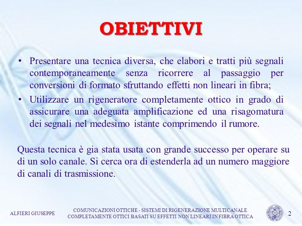 WAWELENGHT DIVISION MULTIPLEXING (WDM) ALFIERI GIUSEPPE COMUNICAZIONI OTTICHE - SISTEMI DI RIGENERAZIONE MULTICANALE COMPLETAMENTE OTTICI BASATI SU EFFETTI NON LINEARI IN FIBRA OTTICA 3