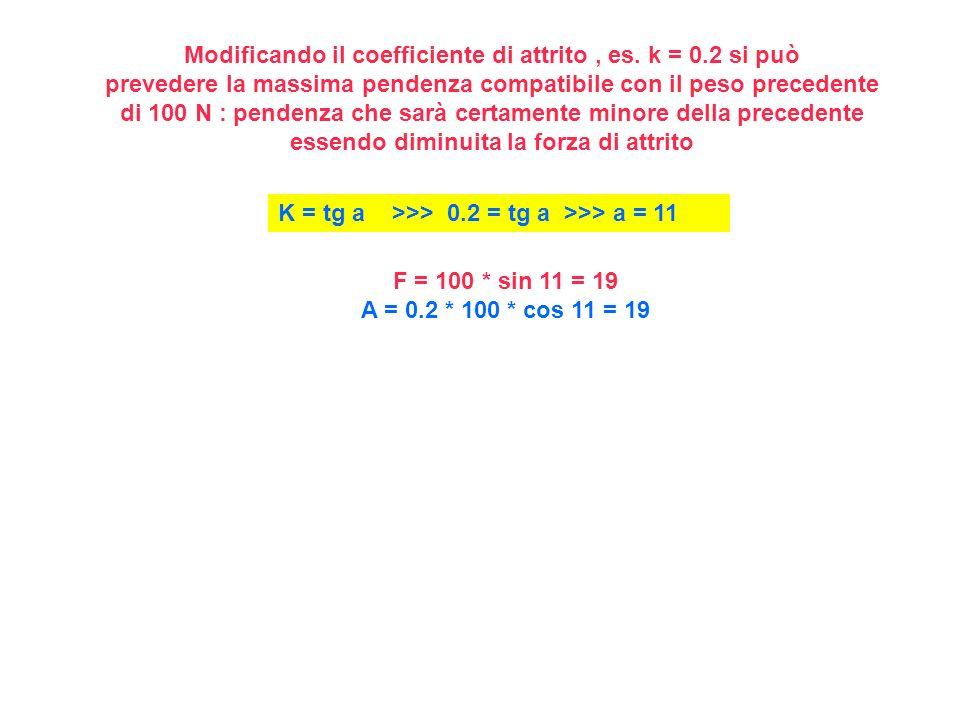 Modificando il coefficiente di attrito, es. k = 0.2 si può prevedere la massima pendenza compatibile con il peso precedente di 100 N : pendenza che sa