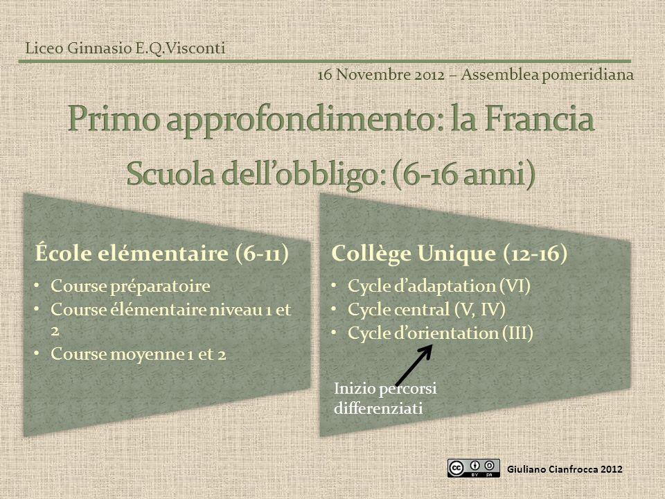 Liceo Ginnasio E.Q.Visconti 16 Novembre 2012 – Assemblea pomeridiana Giuliano Cianfrocca 2012 École elémentaire (6-11) Course préparatoire Course élém