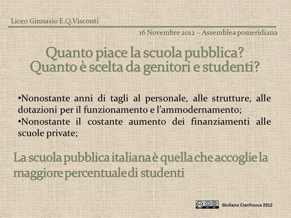 Liceo Ginnasio E.Q.Visconti 16 Novembre 2012 – Assemblea pomeridiana Giuliano Cianfrocca 2012 Nonostante anni di tagli al personale, alle strutture, a