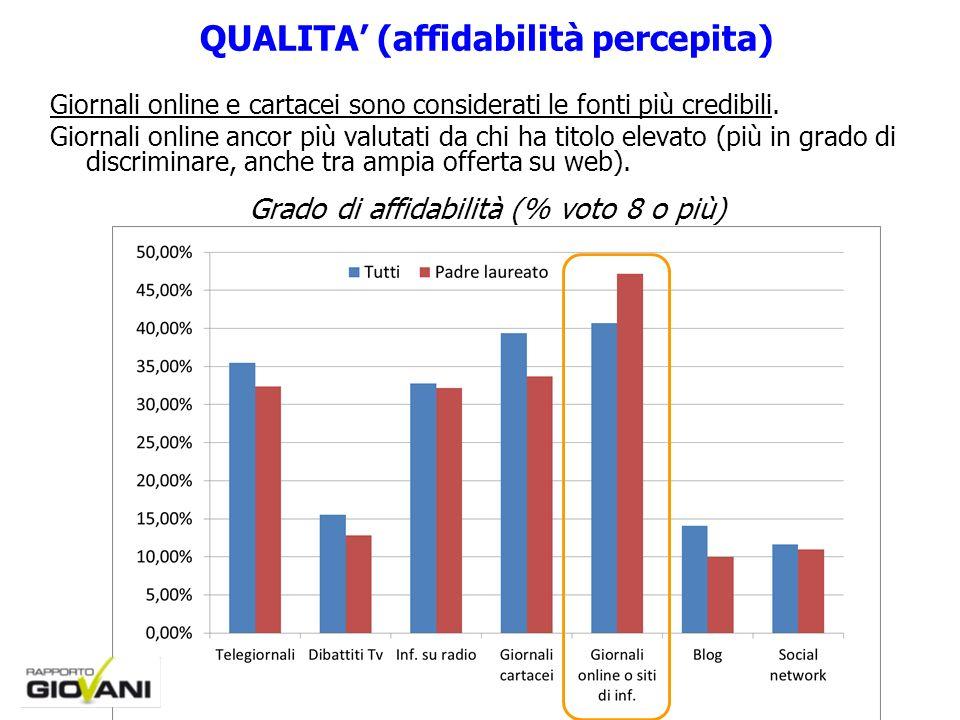 14 QUALITA (affidabilità percepita) Giornali online e cartacei sono considerati le fonti più credibili. Giornali online ancor più valutati da chi ha t
