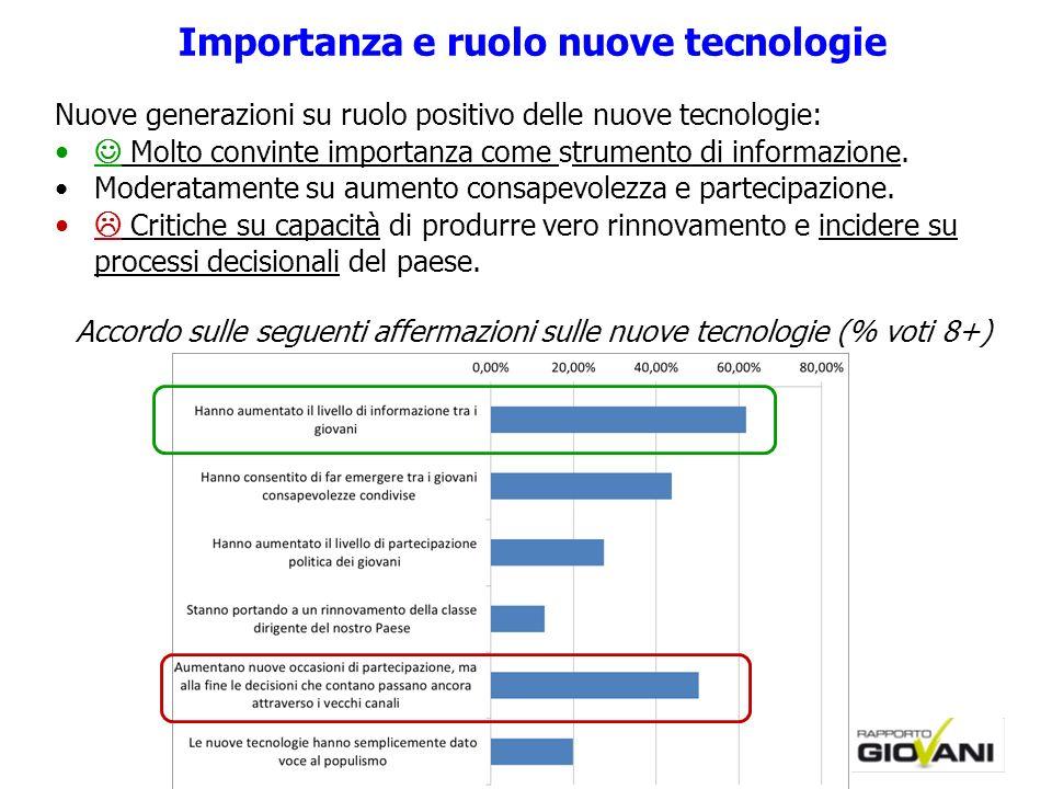 16 Importanza e ruolo nuove tecnologie Nuove generazioni su ruolo positivo delle nuove tecnologie: Molto convinte importanza come strumento di informa