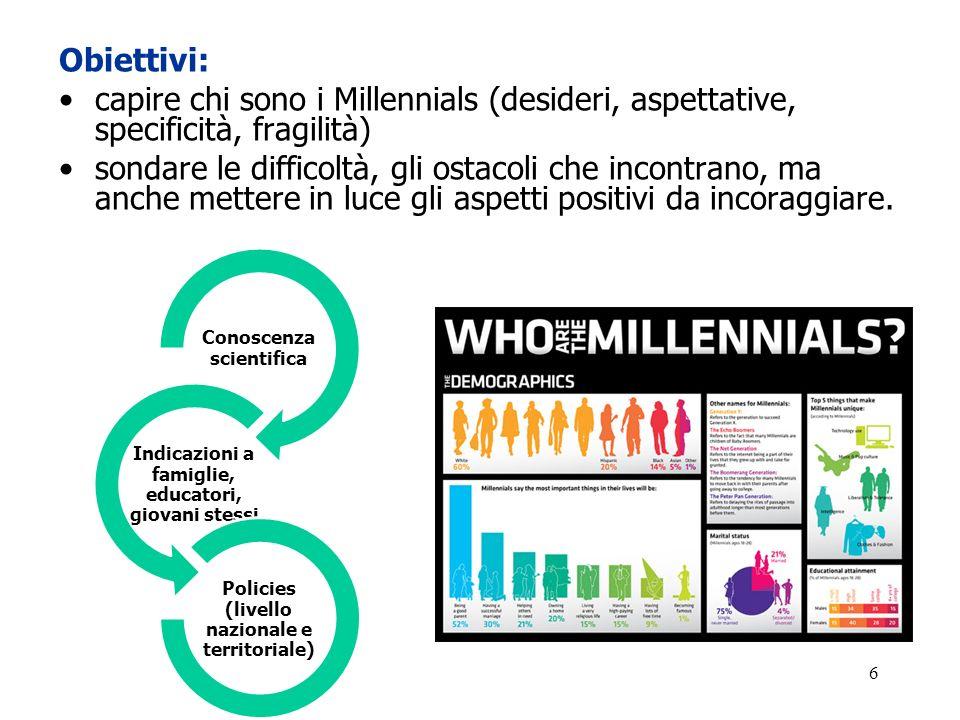 6 Obiettivi: capire chi sono i Millennials (desideri, aspettative, specificità, fragilità) sondare le difficoltà, gli ostacoli che incontrano, ma anch