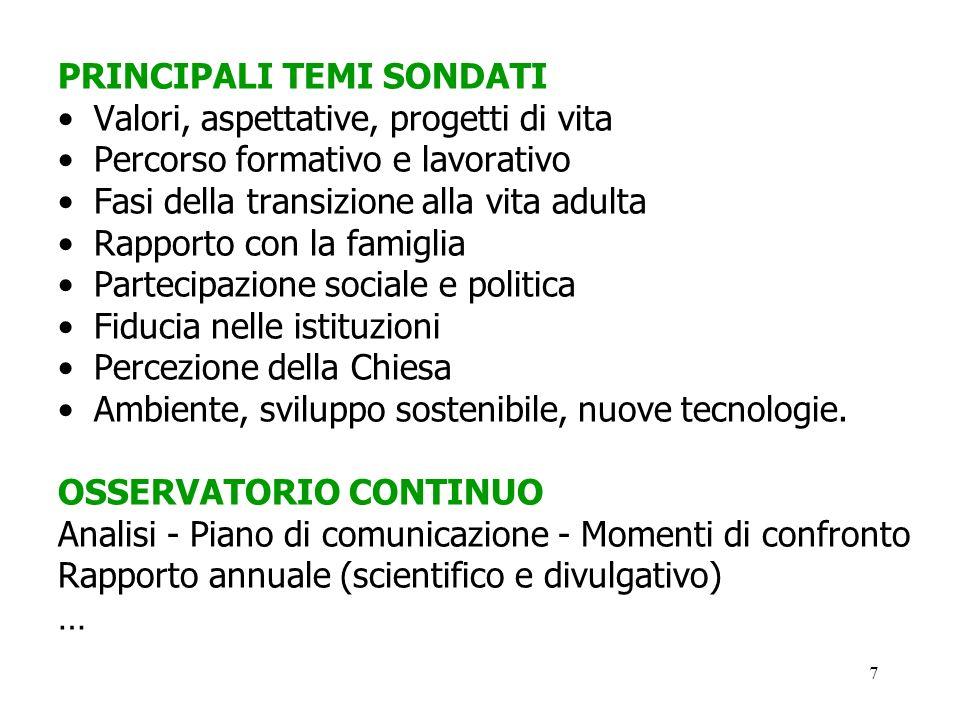 18 www.rapportogiovani.it