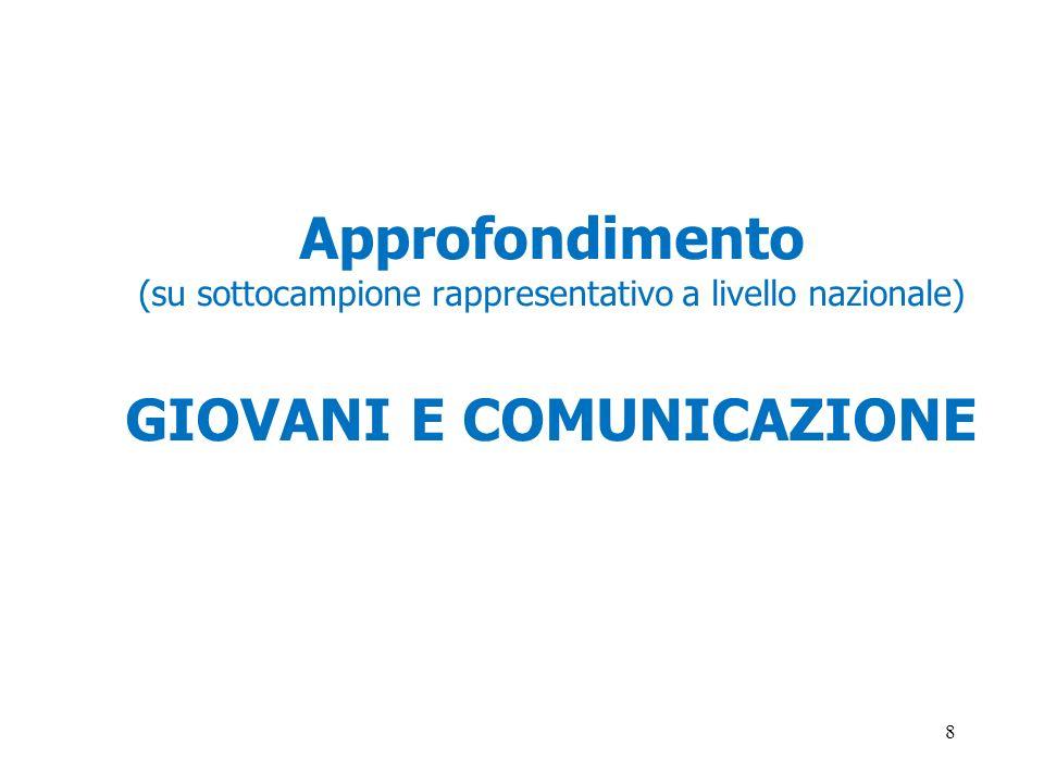 8 Approfondimento (su sottocampione rappresentativo a livello nazionale) GIOVANI E COMUNICAZIONE