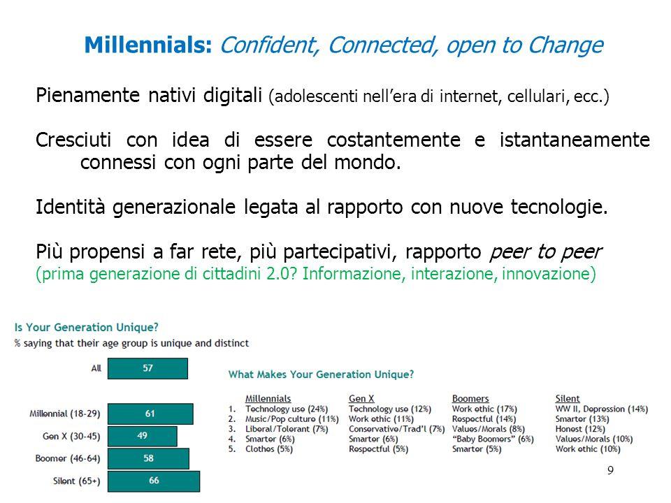 9 Millennials: Confident, Connected, open to Change Pienamente nativi digitali (adolescenti nellera di internet, cellulari, ecc.) Cresciuti con idea d