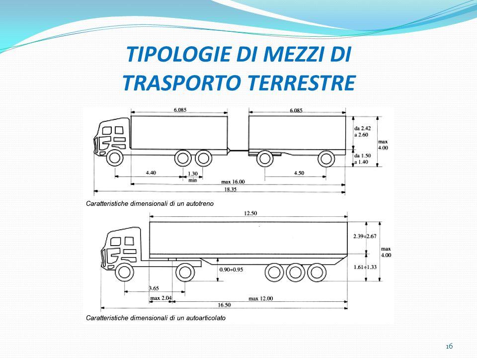 TIPOLOGIE DI MEZZI DI TRASPORTO TERRESTRE 16