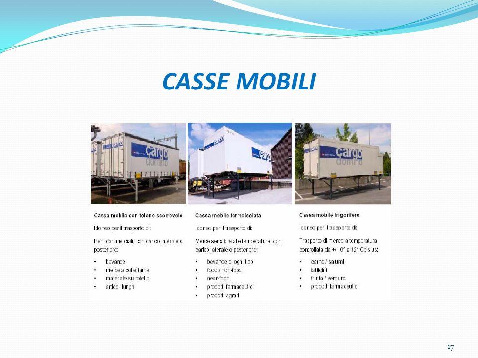 CASSE MOBILI 17
