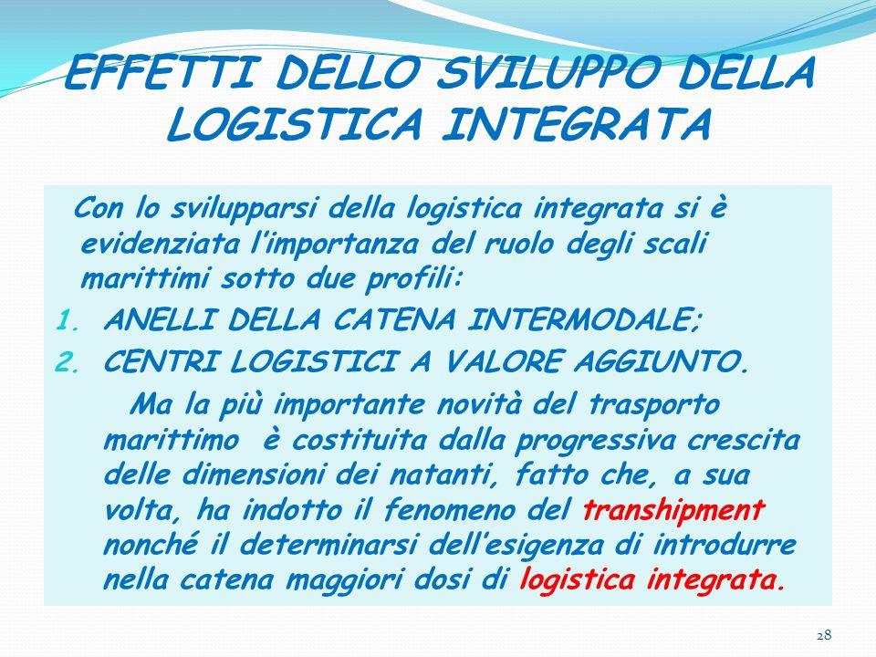EFFETTI DELLO SVILUPPO DELLA LOGISTICA INTEGRATA Con lo svilupparsi della logistica integrata si è evidenziata limportanza del ruolo degli scali marit