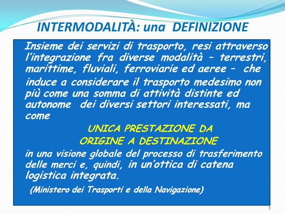INTERMODALITÀ: una DEFINIZIONE Insieme dei servizi di trasporto, resi attraverso lintegrazione fra diverse modalità – terrestri, marittime, fluviali,