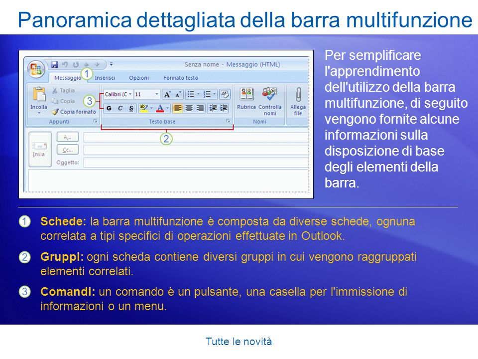 Tutte le novità Nella barra multifunzione vengono visualizzati gli elementi necessari Come già illustrato, la barra multifunzione viene visualizzata quando si effettuano operazioni specifiche, ad esempio la creazione di messaggi, voci del calendario o contatti.